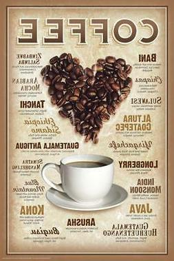 Coffee Varieties Art Print - Poster 24x36 inch